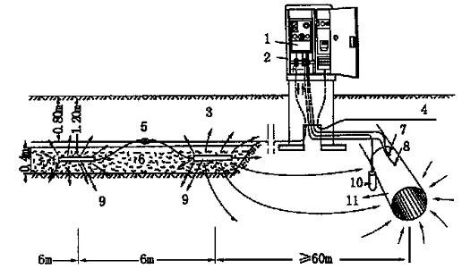 外加电流阴极保护系统原理图